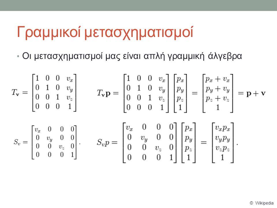 Γραμμικοί μετασχηματισμοί Οι μετασχηματισμοί μας είναι απλή γραμμική άλγεβρα © Wikipedia