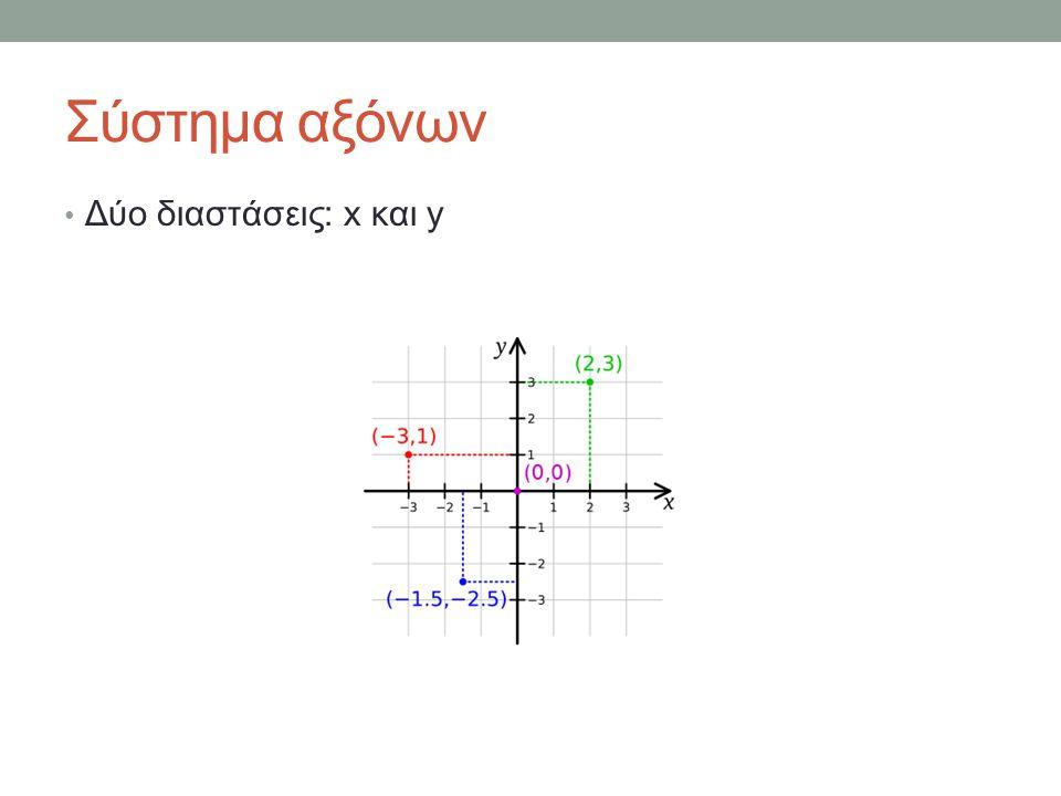 Σύστημα αξόνων Δύο διαστάσεις: x και y