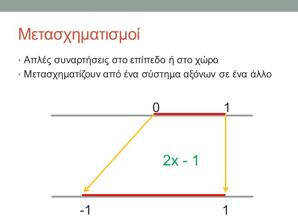 Μετασχηματισμοί Απλές συναρτήσεις στο επίπεδο ή στο χώρο Μετασχηματίζουν από ένα σύστημα αξόνων σε ένα άλλο 01 01 2x - 1