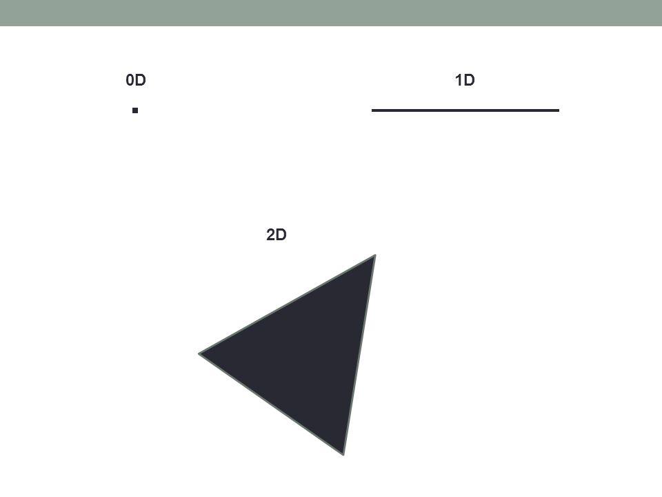 0D1D 2D