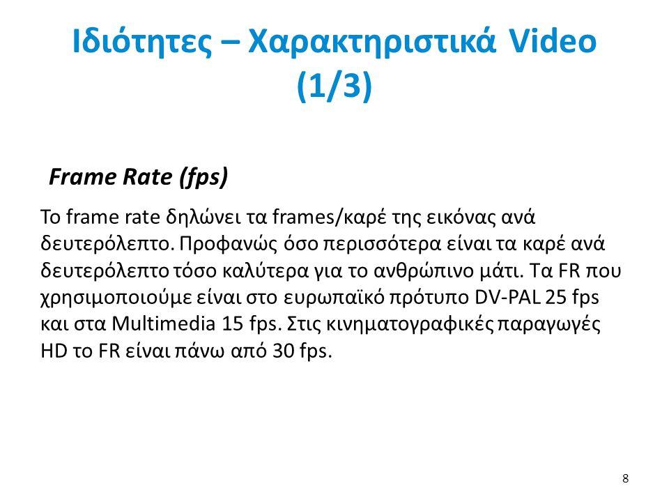 Ιδιότητες – Χαρακτηριστικά Video (1/3) Frame Rate (fps) Το frame rate δηλώνει τα frames/καρέ της εικόνας ανά δευτερόλεπτο.