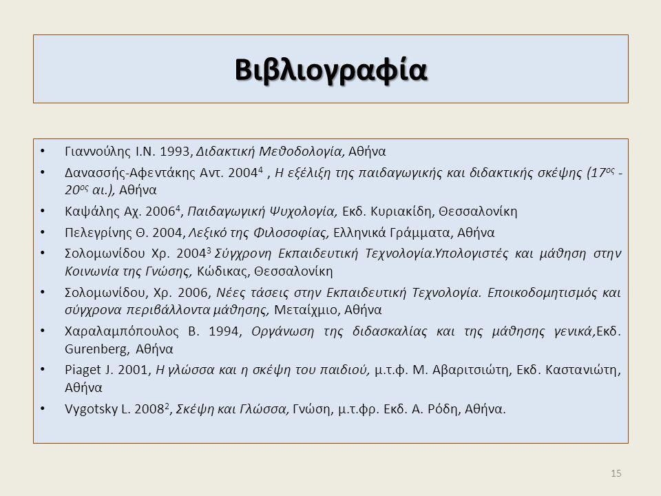 Βιβλιογραφία Γιαννούλης Ι.Ν. 1993, Διδακτική Μεθοδολογία, Αθήνα Δανασσής-Αφεντάκης Αντ. 2004 4, Η εξέλιξη της παιδαγωγικής και διδακτικής σκέψης (17 ο