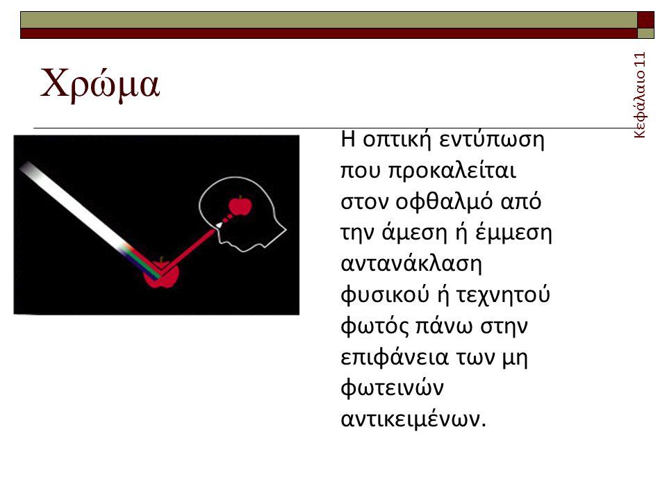 Χρώμα Κεφάλαιο 11 6 Η οπτική εντύπωση που προκαλείται στον οφθαλμό από την άμεση ή έμμεση αντανάκλαση φυσικού ή τεχνητού φωτός πάνω στην επιφάνεια των