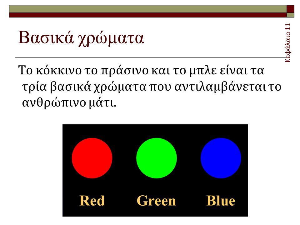 Βασικά χρώματα Το κόκκινο το πράσινο και το μπλε είναι τα τρία βασικά χρώματα που αντιλαμβάνεται το ανθρώπινο μάτι. Κεφάλαιο 11 7