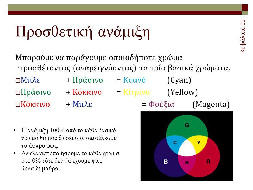 Προσθετική ανάμιξη Μπορούμε να παράγουμε οποιοδήποτε χρώμα προσθέτοντας (αναμειγνύοντας) τα τρία βασικά χρώματα.  Μπλε + Πράσινο= Κυανό(Cyan)  Πράσι