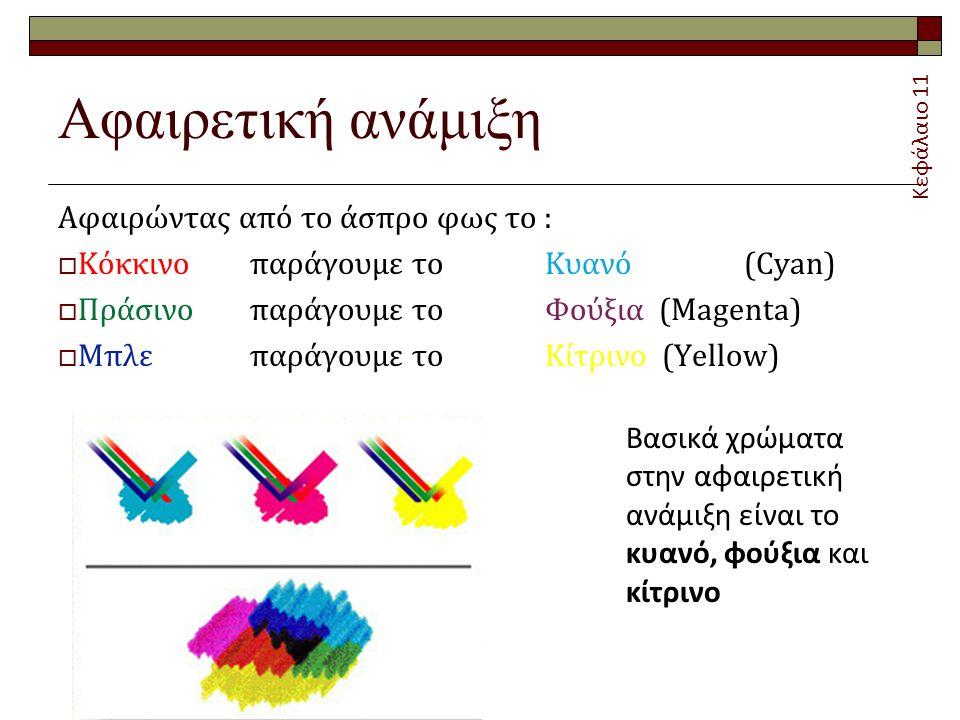 Αφαιρετική ανάμιξη Αφαιρώντας από το άσπρο φως το :  Κόκκινο παράγουμε το Κυανό (Cyan)  Πράσινο παράγουμε το Φούξια (Magenta)  Μπλε παράγουμε το Κίτρινο (Yellow) Κεφάλαιο 11 9 Βασικά χρώματα στην αφαιρετική ανάμιξη είναι το κυανό, φούξια και κίτρινο