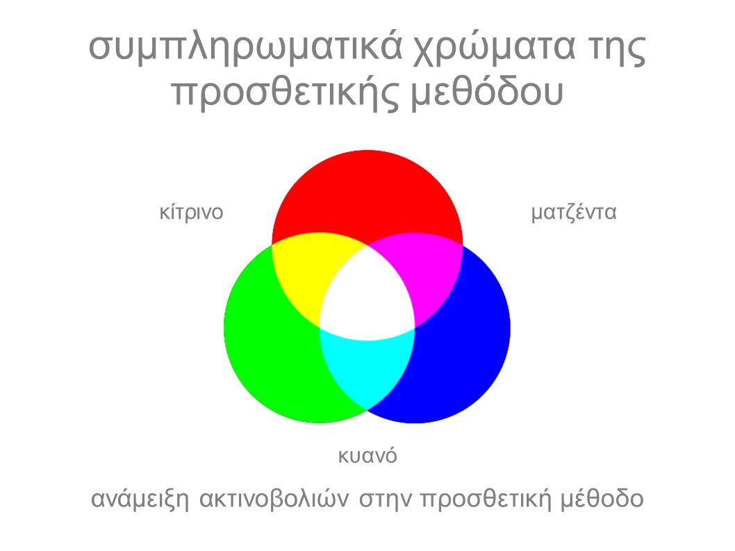 συμπληρωματικά χρώματα της προσθετικής μεθόδου ανάμειξη ακτινοβολιών στην προσθετική μέθοδο κίτρινοματζέντα κυανό
