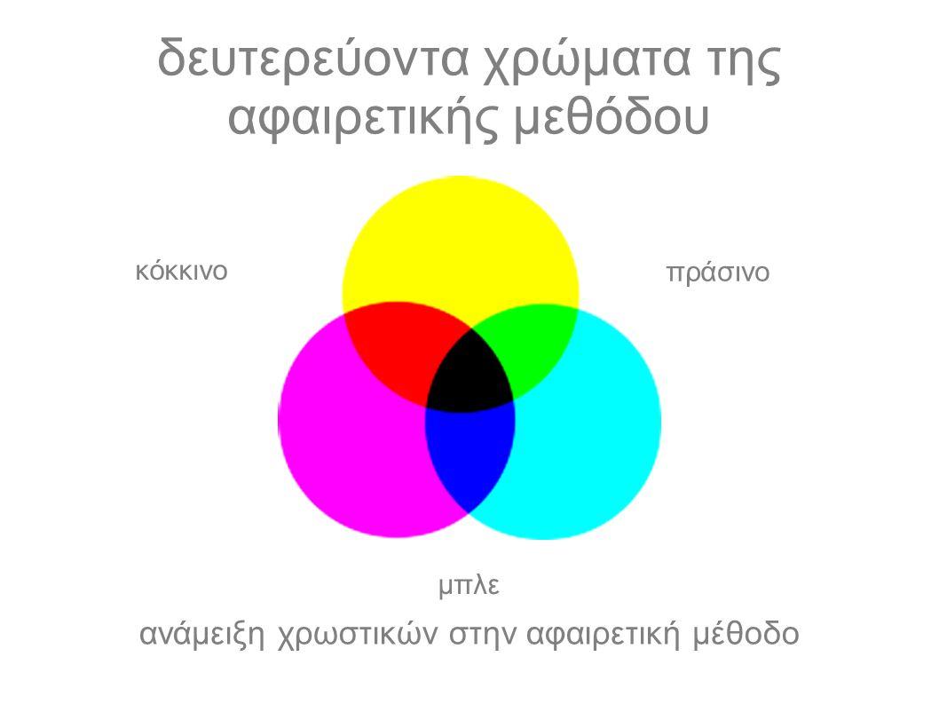 δευτερεύοντα χρώματα της αφαιρετικής μεθόδου κόκκινο πράσινο μπλε ανάμειξη χρωστικών στην αφαιρετική μέθοδο