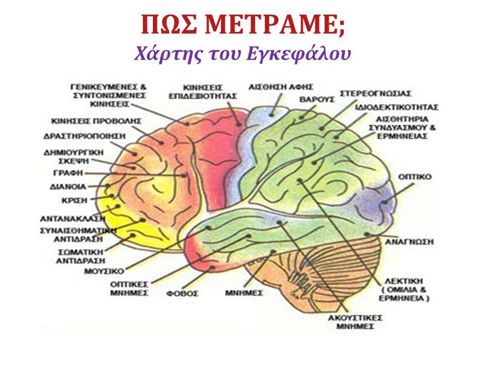 ΠΩΣ ΜΕΤΡΑΜΕ; Χάρτης του Εγκεφάλου