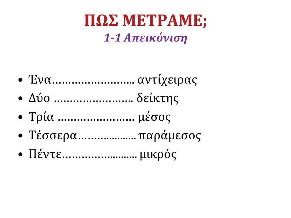 ΠΩΣ ΜΕΤΡΑΜΕ; 1-1 Απεικόνιση Ένα…………………….. αντίχειρας Δύο ……………………. δείκτης Τρία …………………… μέσος Τέσσερα………........... παράμεσος Πέντε…………….......... μι