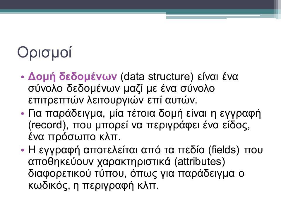 Ορισμοί Δομή δεδομένων (data structure) είναι ένα σύνολο δεδομένων μαζί με ένα σύνολο επιτρεπτών λειτουργιών επί αυτών. Για παράδειγμα, μία τέτοια δομ