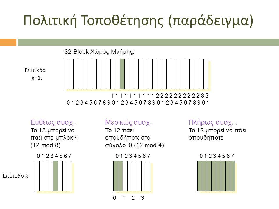 0 1 2 3 4 5 6 7 Ευθέως συσχ.: Το 12 μπορεί να πάει στο μπλοκ 4 (12 mod 8) Μερικώς συσχ.: Το 12 πάει οπουδήποτε στο σύνολο 0 (12 mod 4) 0 1 2 3 4 5 6 7 0123 Πλήρως συσχ.