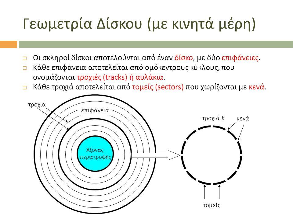 Γεωμετρία Δίσκου ( με κινητά μέρη )  Οι σκληροί δίσκοι αποτελούνται από έναν δίσκο, με δύο επιφάνειες.  Κάθε επιφάνεια αποτελείται από ομόκεντρους κ