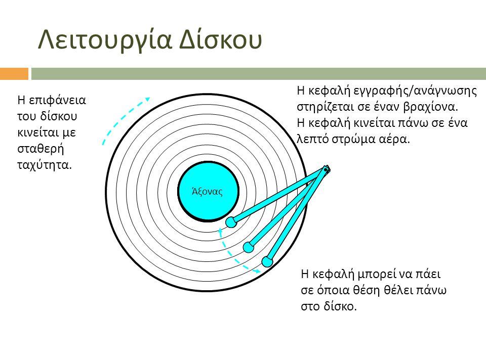 Άξονας Λειτουργία Δίσκου Η επιφάνεια του δίσκου κινείται με σταθερή ταχύτητα. Η κεφαλή μπορεί να πάει σε όποια θέση θέλει πάνω στο δίσκο. Η κεφαλή εγγ
