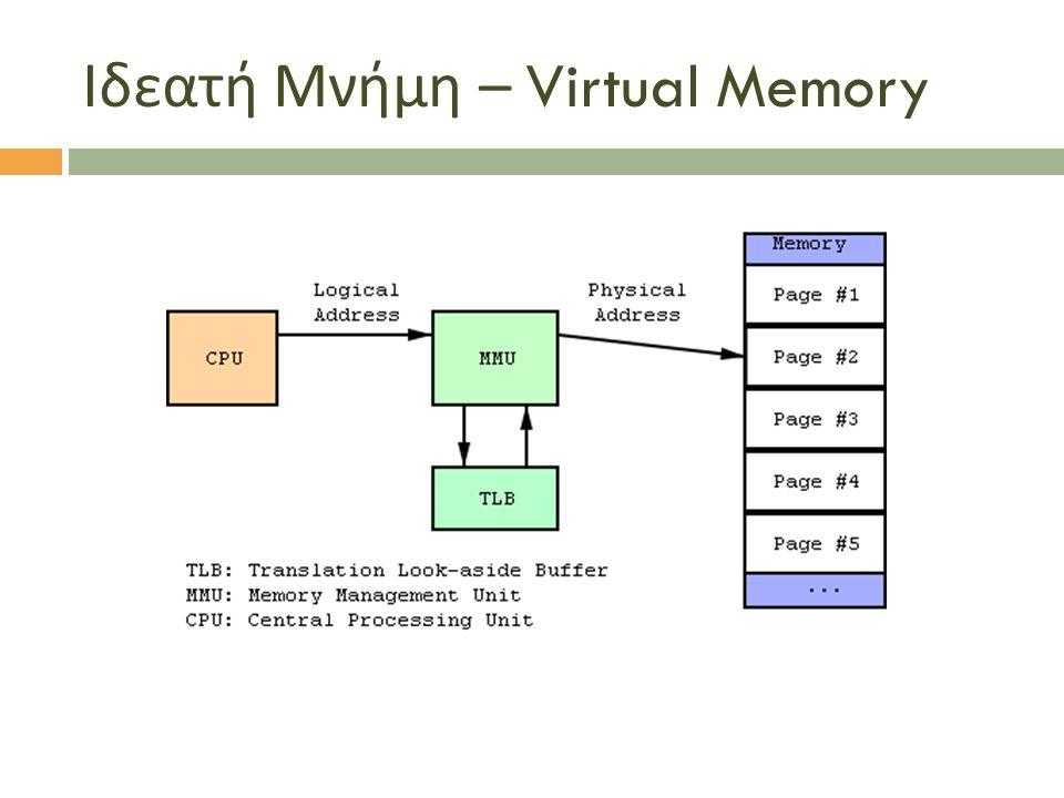 Ιδεατή Μνήμη – Virtual Memory