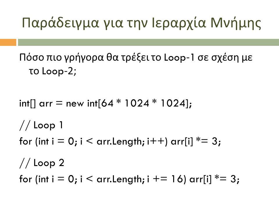 Παράδειγμα για την Ιεραρχία Μνήμης Πόσο πιο γρήγορα θα τρέξει το Loop-1 σε σχέση με το Loop-2; int[] arr = new int[64 * 1024 * 1024]; // Loop 1 for (int i = 0; i < arr.Length; i++) arr[i] *= 3; // Loop 2 for (int i = 0; i < arr.Length; i += 16) arr[i] *= 3;