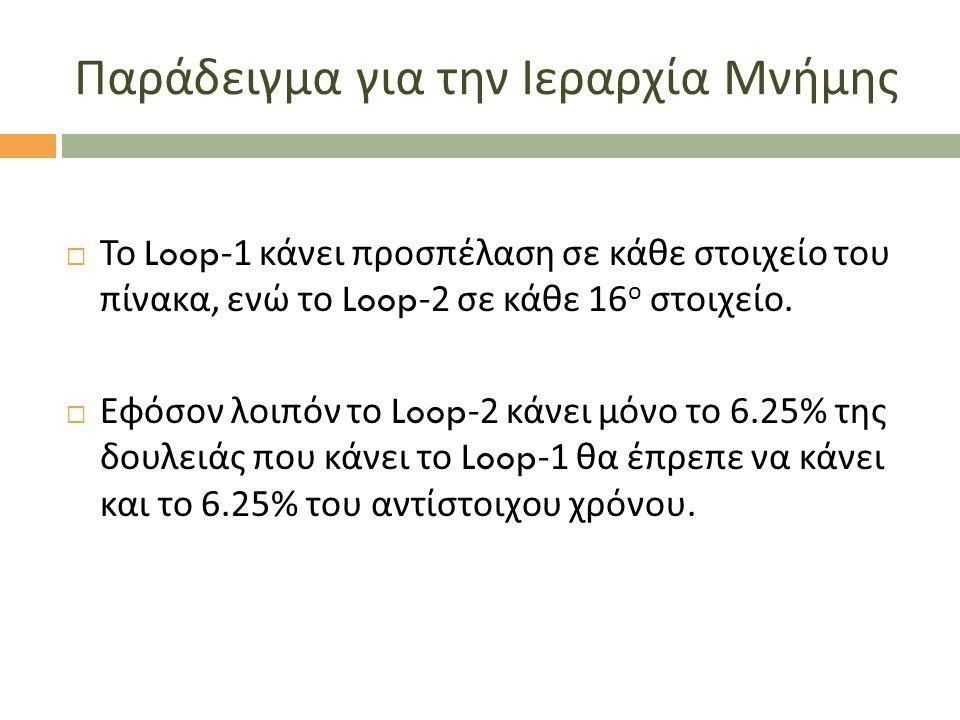 Παράδειγμα για την Ιεραρχία Μνήμης  Το Loop-1 κάνει προσπέλαση σε κάθε στοιχείο του πίνακα, ενώ το Loop-2 σε κάθε 16 ο στοιχείο.  Εφόσον λοιπόν το L