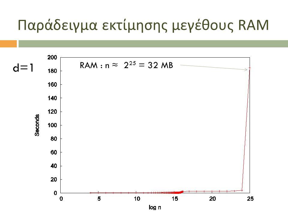 Παράδειγμα εκτίμησης μεγέθους RAM RAM : n ≈ 2 25 = 32 MB d=1