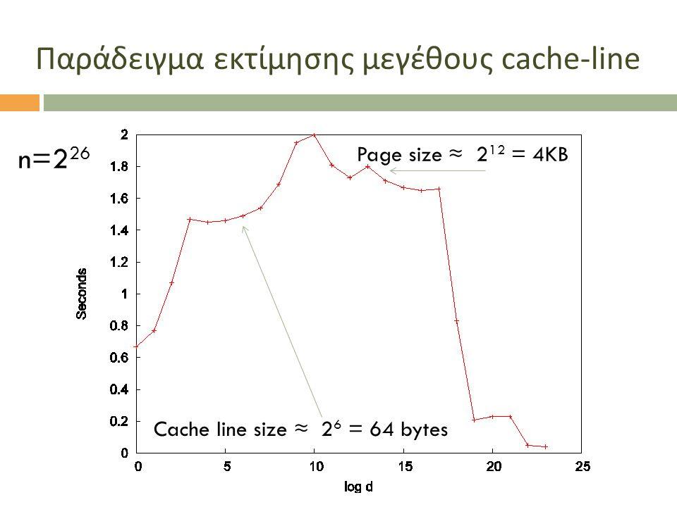 Παράδειγμα εκτίμησης μεγέθους cache-line Cache line size ≈ 2 6 = 64 bytes n=2 26 Page size ≈ 2 12 = 4KB