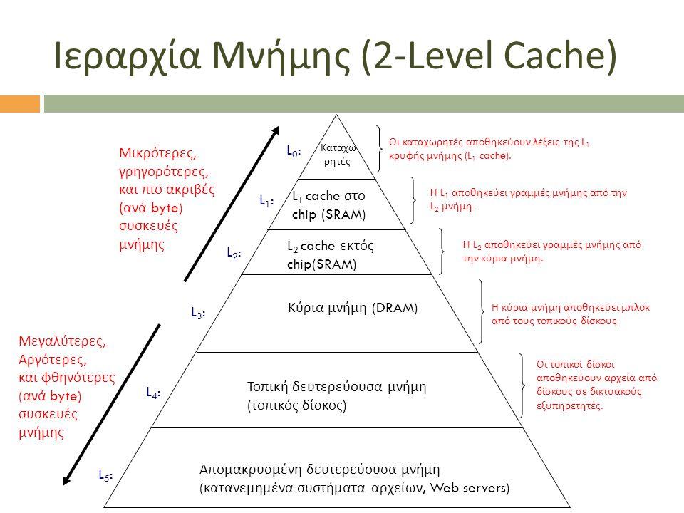 Ιεραρχία Μνήμης (2-Level Cache) Καταχω - ρητές L 1 cache στο chip (SRAM) Κύρια μνήμη (DRAM) Τοπική δευτερεύουσα μνήμη ( τοπικός δίσκος ) Μεγαλύτερες, Αργότερες, και φθηνότερες ( ανά byte) συσκευές μνήμης Απομακρυσμένη δευτερεύουσα μνήμη ( κατανεμημένα συστήματα αρχείων, Web servers) Οι τοπικοί δίσκοι αποθηκεύουν αρχεία από δίσκους σε δικτυακούς εξυπηρετητές.