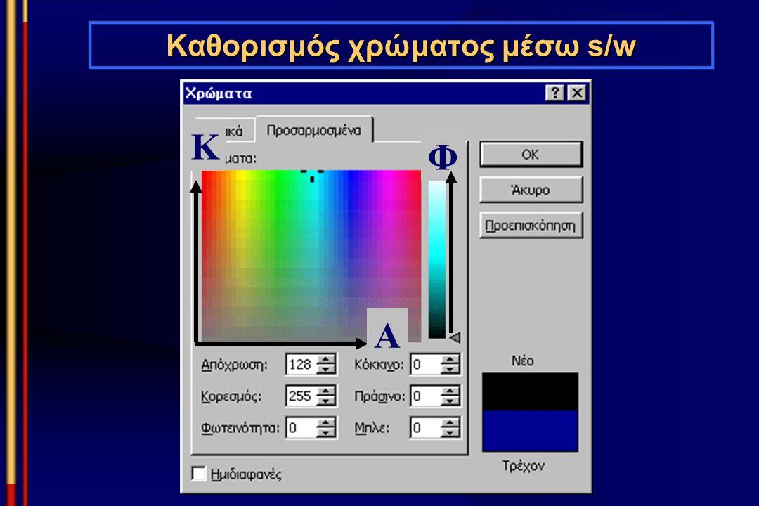 Α Κ Φ Καθορισμός χρώματος μέσω s/w