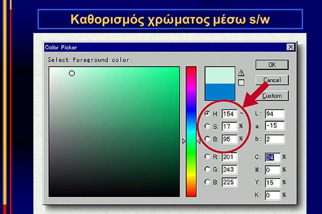 A: Επιφάνεια χρώματος του ανθρώπινου ματιού B: Επιφάνεια χρώματος ενός φιλμ C:Επιφάνεια χρώματος της οθόνης D:Επιφάνεια χρώματος της εκτύπωσης Διάγραμμα επιφάνειας χρώματος