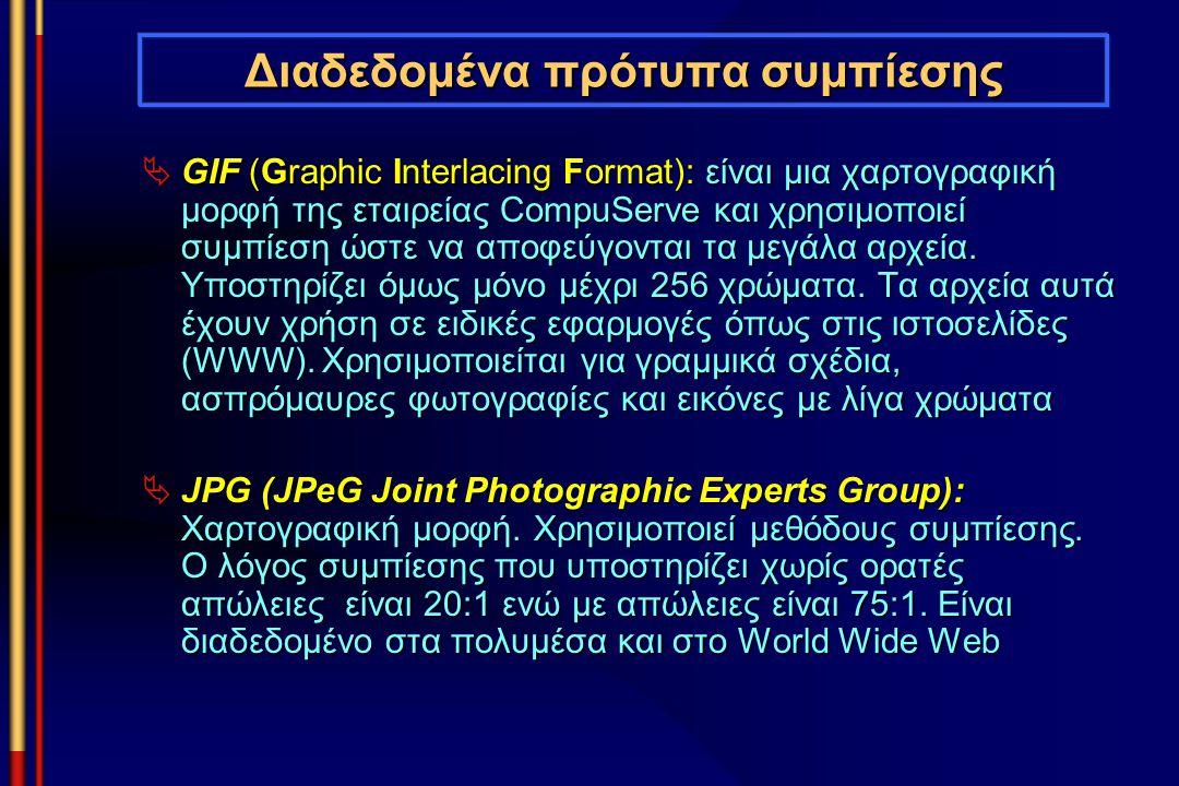 Διαδεδομένα πρότυπα συμπίεσης  GIF (Graphic Interlacing Format): είναι μια χαρτογραφική μορφή της εταιρείας CompuServe και χρησιμοποιεί συμπίεση ώστε