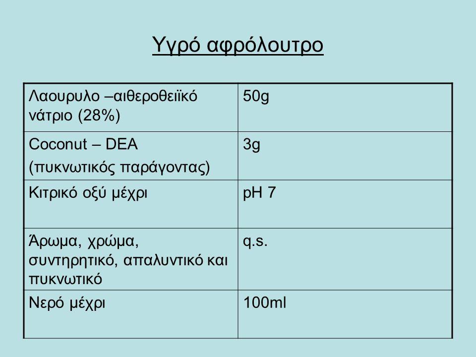 Υγρό αφρόλουτρο Λαουρυλο –αιθεροθειϊκό νάτριο (28%) 50g Coconut – DEA (πυκνωτικός παράγοντας) 3g3g Κιτρικό οξύ μέχριpH 7 Άρωμα, χρώμα, συντηρητικό, απ
