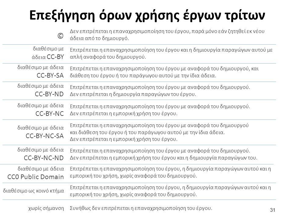 Επεξήγηση όρων χρήσης έργων τρίτων 31 Δεν επιτρέπεται η επαναχρησιμοποίηση του έργου, παρά μόνο εάν ζητηθεί εκ νέου άδεια από το δημιουργό. © διαθέσιμ