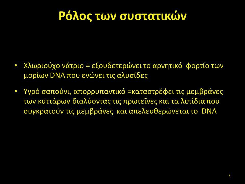 Ρόλος των συστατικών Χλωριούχο νάτριο = εξουδετερώνει το αρνητικό φορτίο των μορίων DNA που ενώνει τις αλυσίδες Υγρό σαπούνι, απορρυπαντικό =καταστρέφ
