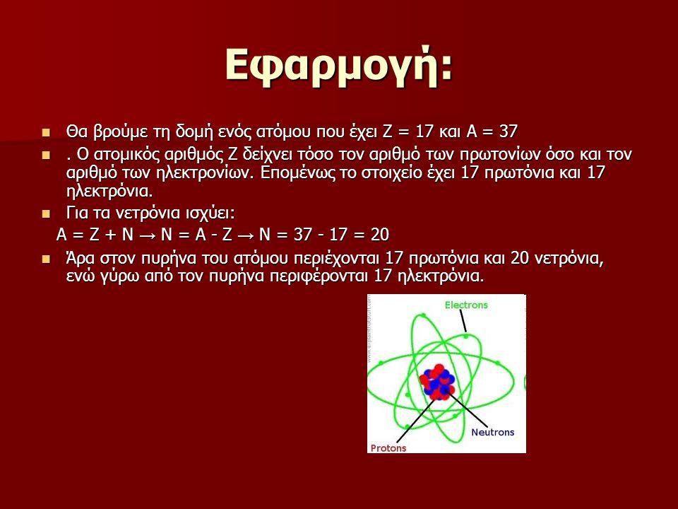 Εφαρμογή: Θα βρούμε τη δομή ενός ατόμου που έχει Ζ = 17 και Α = 37 Θα βρούμε τη δομή ενός ατόμου που έχει Ζ = 17 και Α = 37. Ο ατομικός αριθμός Ζ δείχ