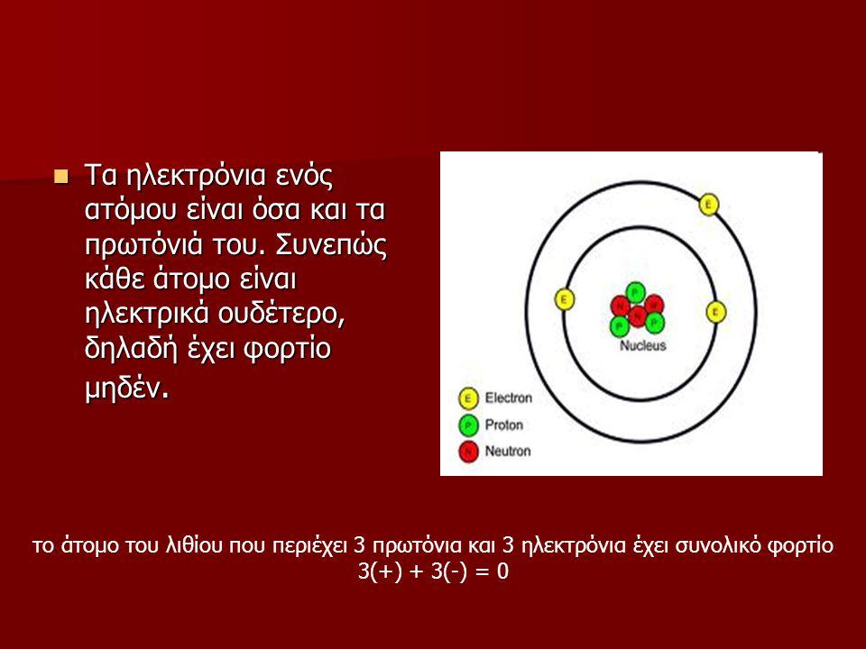 Τα ηλεκτρόνια ενός ατόμου είναι όσα και τα πρωτόνιά του. Συνεπώς κάθε άτομο είναι ηλεκτρικά ουδέτερο, δηλαδή έχει φορτίο μηδέν. Τα ηλεκτρόνια ενός ατό