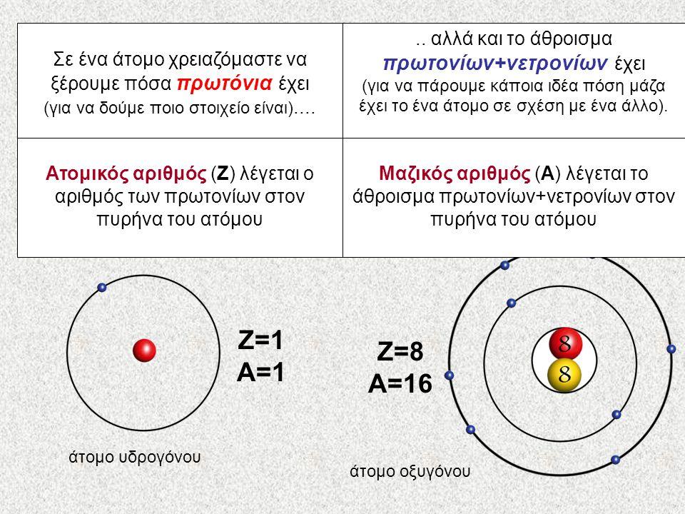 Σε ένα άτομο χρειαζόμαστε να ξέρουμε πόσα πρωτόνια έχει (για να δούμε ποιο στοιχείο είναι)...... αλλά και το άθροισμα πρωτονίων+νετρονίων έχει (για να
