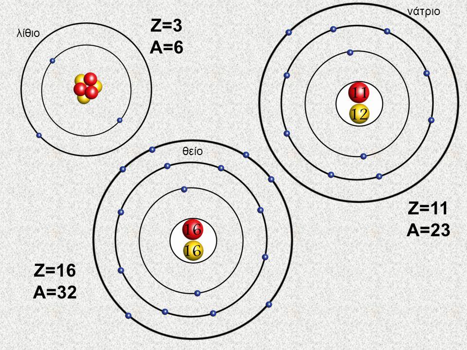 λίθιο νάτριο θείο Ζ=11 Α=23 Ζ=3 Α=6 Ζ=16 Α=32