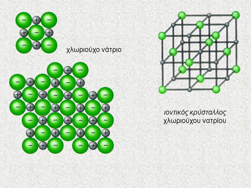 χλωριούχο νάτριο ιοντικός κρύσταλλος χλωριούχου νατρίου