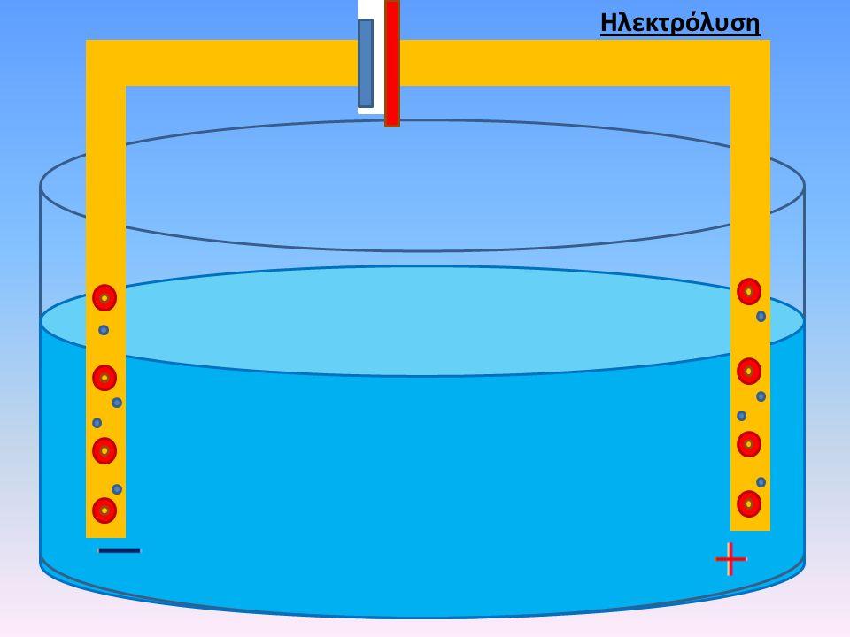 Ηλεκτρόλυση