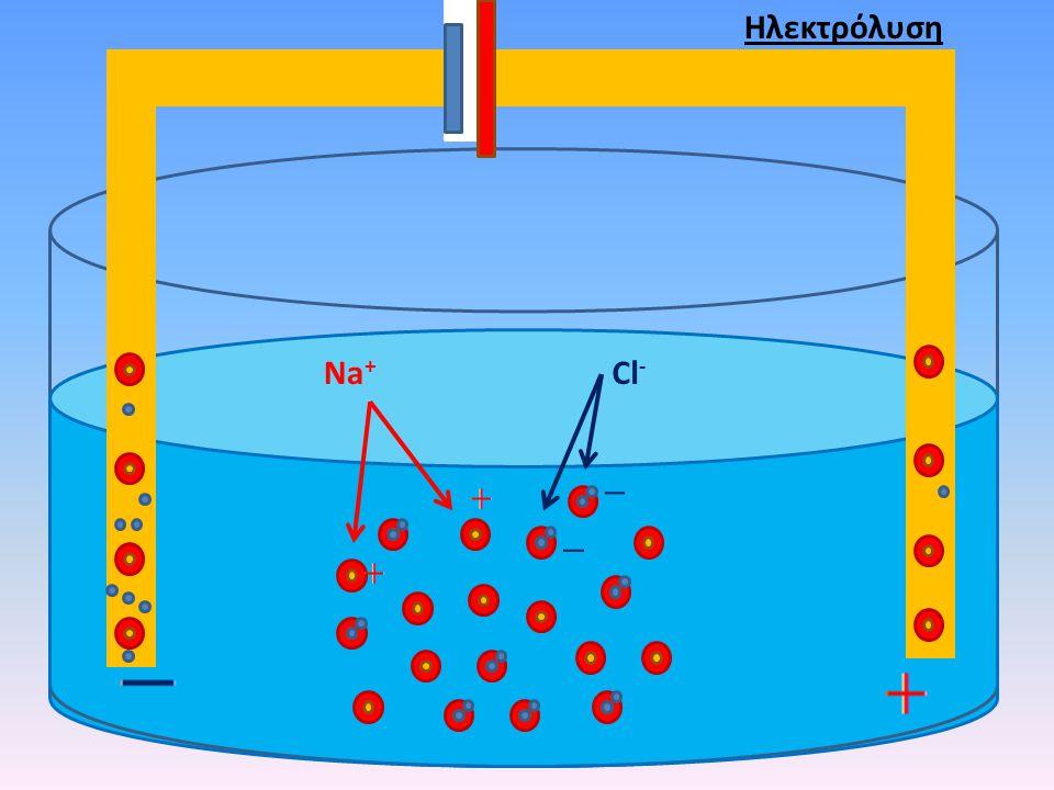 Νa+Νa+ Cl - Ηλεκτρόλυση