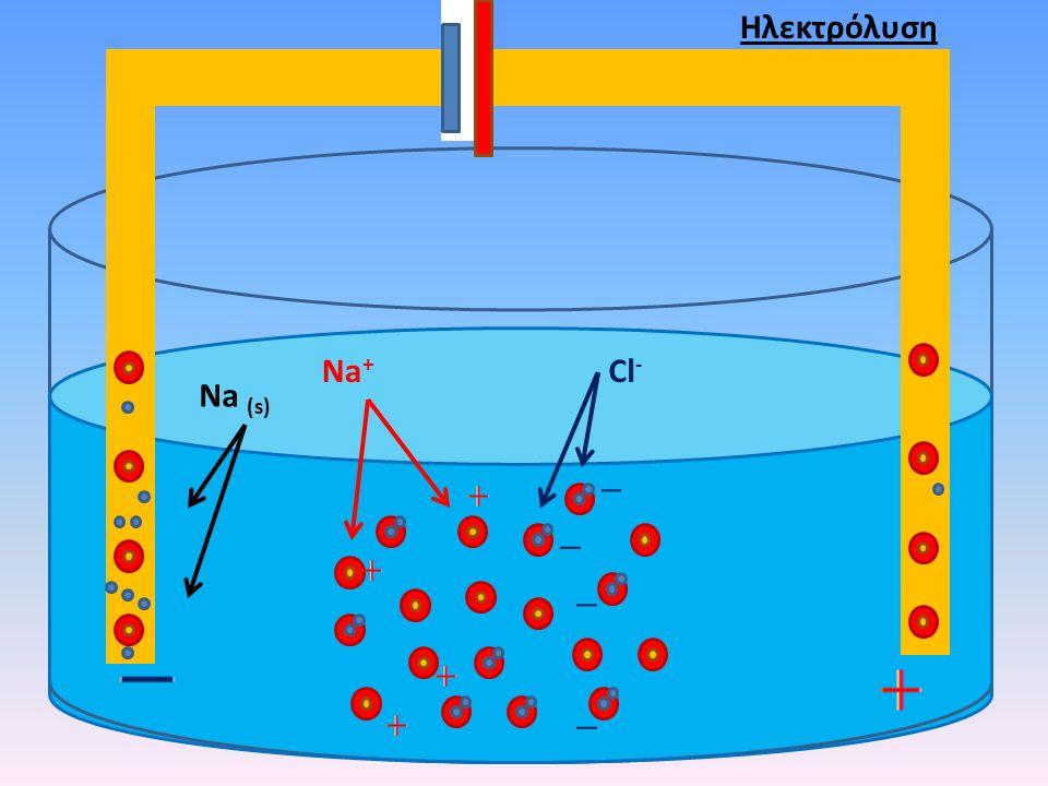 Νa+Νa+ Cl - Νa (s) Ηλεκτρόλυση