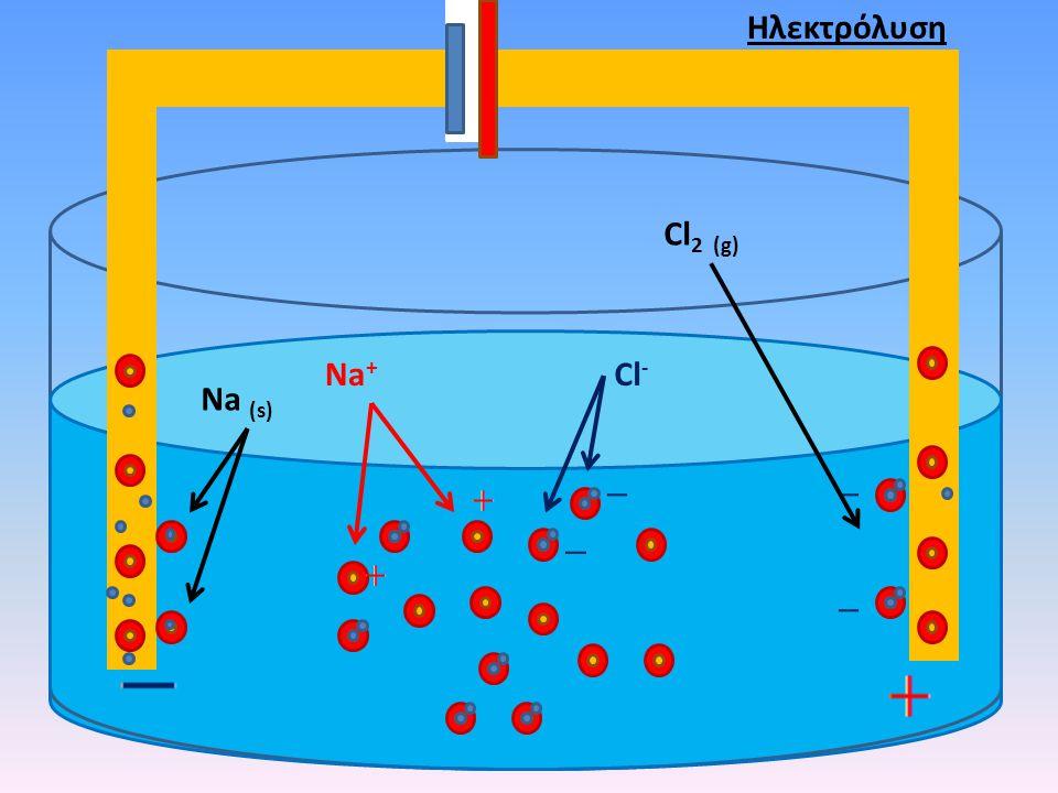 Νa+Νa+ Cl - Νa (s) Cl 2 (g) Ηλεκτρόλυση