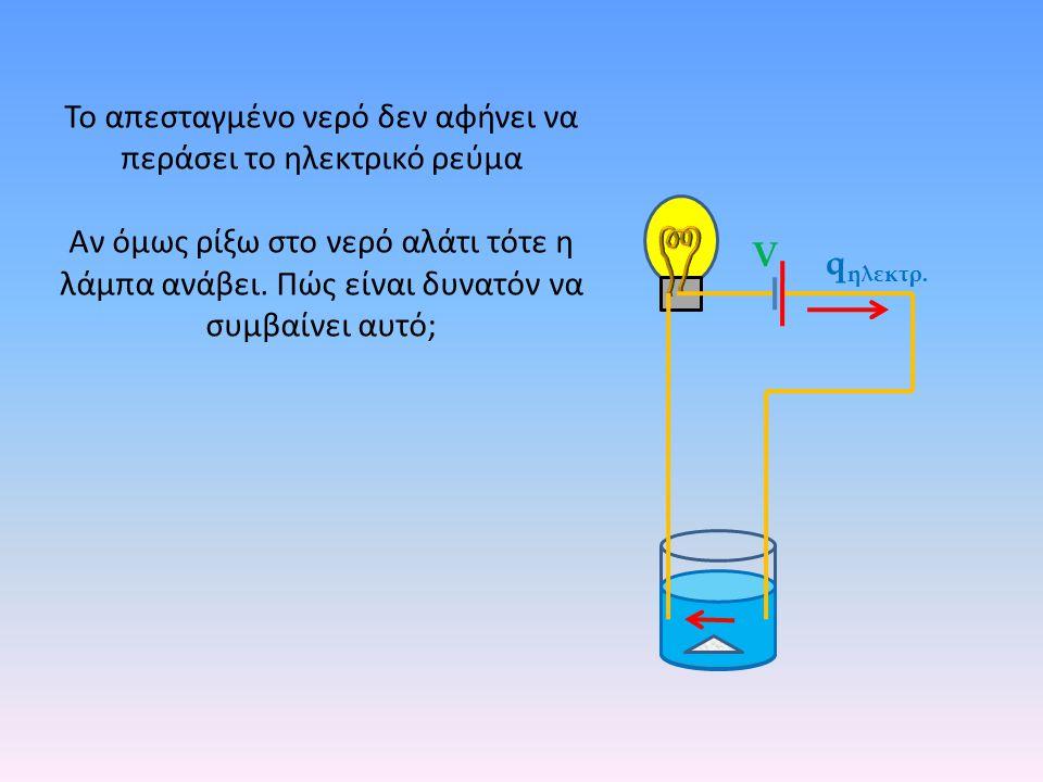V Το απεσταγμένο νερό δεν αφήνει να περάσει το ηλεκτρικό ρεύμα Αν όμως ρίξω στο νερό αλάτι τότε η λάμπα ανάβει. Πώς είναι δυνατόν να συμβαίνει αυτό;