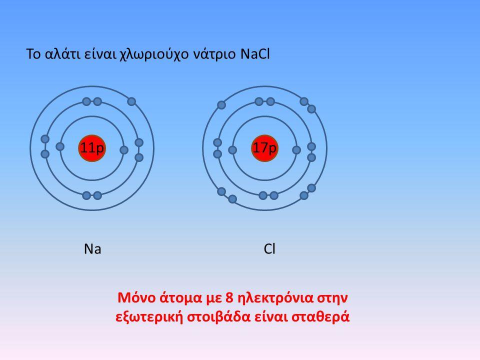 Το αλάτι είναι χλωριούχο νάτριο NaCl ΝaΝaCl 11p17p Μόνο άτομα με 8 ηλεκτρόνια στην εξωτερική στοιβάδα είναι σταθερά