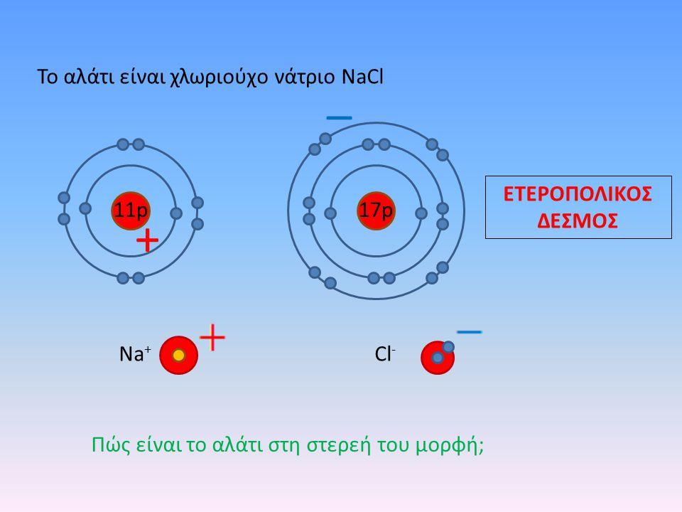 Νa+Νa+ Cl - 11p17p + _ Πώς είναι το αλάτι στη στερεή του μορφή; Το αλάτι είναι χλωριούχο νάτριο NaCl ΕΤΕΡΟΠΟΛΙΚΟΣ ΔΕΣΜΟΣ