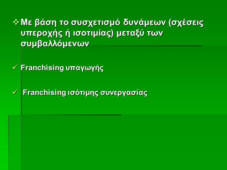  Με βάση το συσχετισμό δυνάμεων (σχέσεις υπεροχής ή ισοτιμίας) μεταξύ των συμβαλλόμενων Franchising υπαγωγής Franchising υπαγωγής Franchising ισότιμης συνεργασίας Franchising ισότιμης συνεργασίας