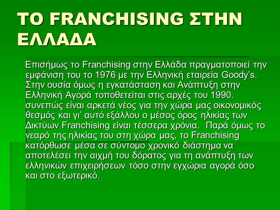 ΤΟ FRANCHISING ΣΤΗΝ ΕΛΛΑΔΑ Επισήμως το Franchising στην Ελλάδα πραγματοποιεί την εμφάνιση του το 1976 με την Ελληνική εταιρεία Goody's.