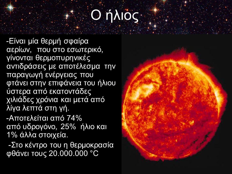 Ο ήλιος -Είναι μία θερμή σφαίρα αερίων, που στο εσωτερικό, γίνονται θερμοπυρηνικές αντιδράσεις με αποτέλεσμα την παραγωγή ενέργειας που φτάνει στην επ
