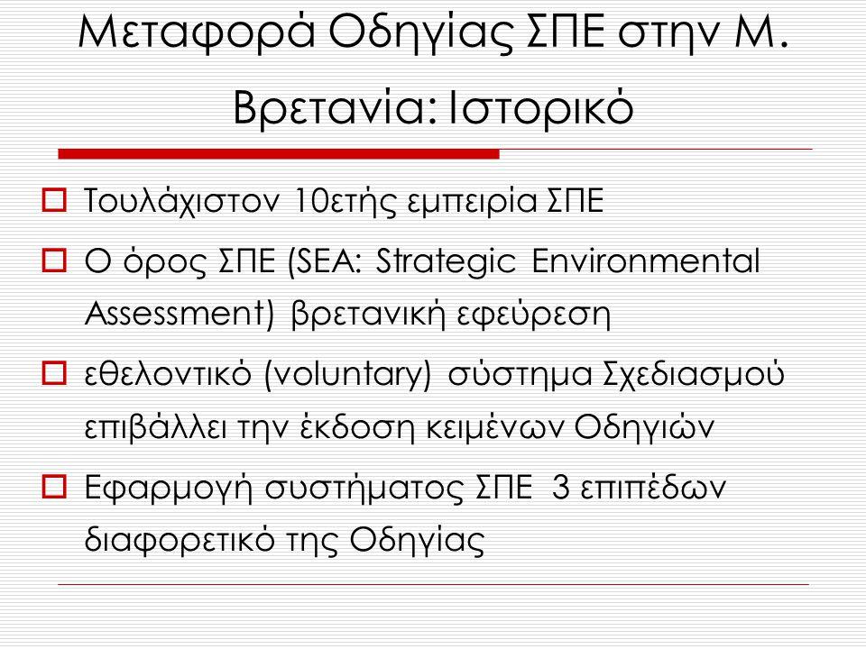 Μεταφορά Οδηγίας ΣΠΕ στην Μ.