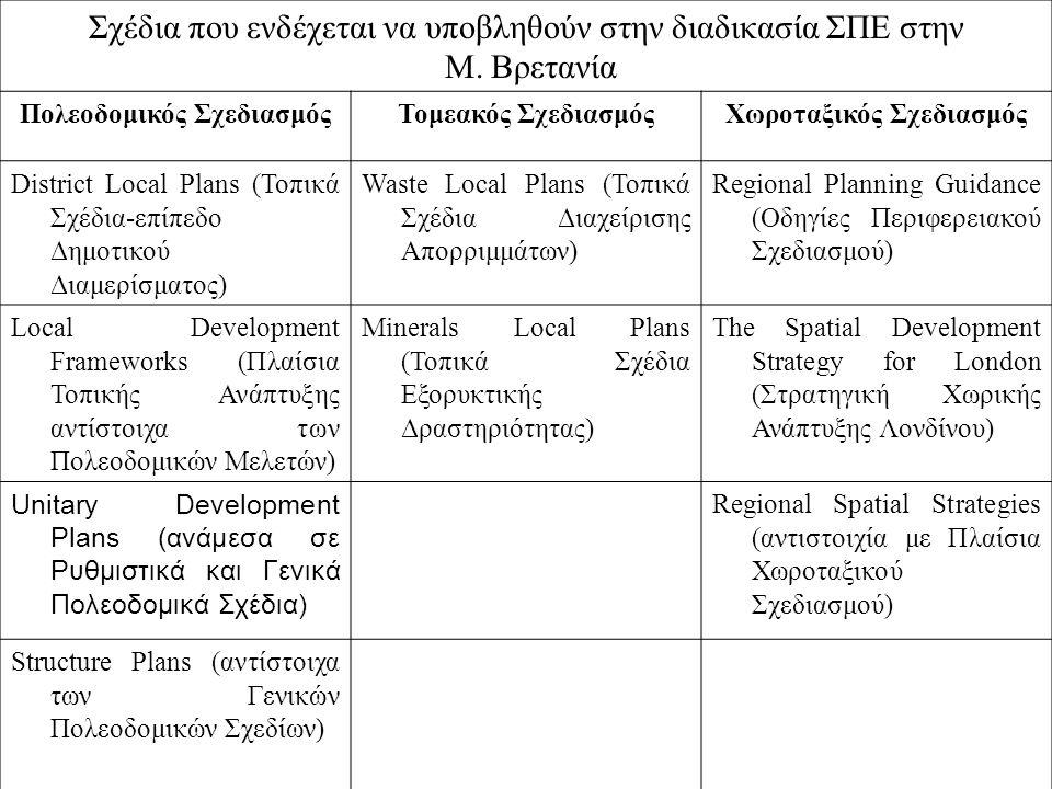 Σχέδια που ενδέχεται να υποβληθούν στην διαδικασία ΣΠΕ στην Μ. Βρετανία Πολεοδομικός ΣχεδιασμόςΤομεακός ΣχεδιασμόςΧωροταξικός Σχεδιασμός District Loca