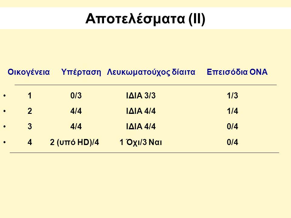 ΟικογένειαΥπέρταση Λευκωματούχος δίαιταΕπεισόδια ΟΝΑ 1 0/3 ΙΔΙΑ 3/3 1/3 2 4/4 ΙΔΙΑ 4/4 1/4 3 4/4 ΙΔΙΑ 4/4 0/4 4 2 (υπό HD)/41 Όχι/3 Ναι 0/4 Αποτελέσματα (ΙΙ)
