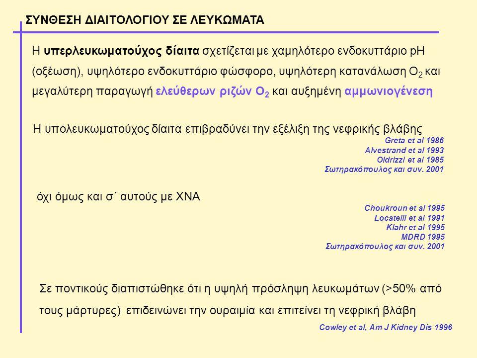 ΣΥΝΘΕΣΗ ΔΙΑΙΤΟΛΟΓΙΟΥ ΣΕ ΛΕΥΚΩΜΑΤΑ Η υπερλευκωματούχος δίαιτα σχετίζεται με χαμηλότερο ενδοκυττάριο pH (οξέωση), υψηλότερο ενδοκυττάριο φώσφορο, υψηλότερη κατανάλωση Ο 2 και μεγαλύτερη παραγωγή ελεύθερων ριζών Ο 2 και αυξημένη αμμωνιογένεση όχι όμως και σ΄ αυτούς με ΧΝΑ Choukroun et al 1995 Locatelli et al 1991 Klahr et al 1995 MDRD 1995 Σωτηρακόπουλος και συν.