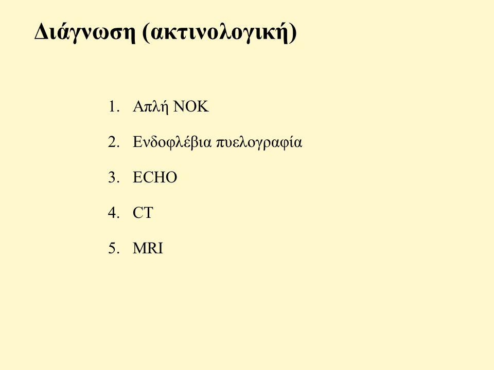 Διάγνωση (ακτινολογική) 1.Απλή ΝΟΚ 2.Ενδοφλέβια πυελογραφία 3.ECHO 4.CT 5.MRI